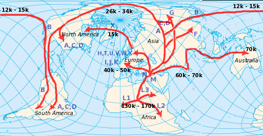 Human migration - CreationWiki, the encyclopedia of creation science