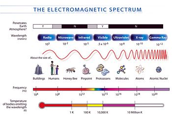 characteristics of a sociopath psychopath dating site: radiometric dating is based on emission of radio waves
