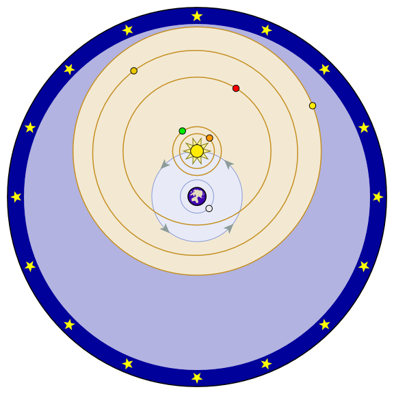 File:Tychonian system.png