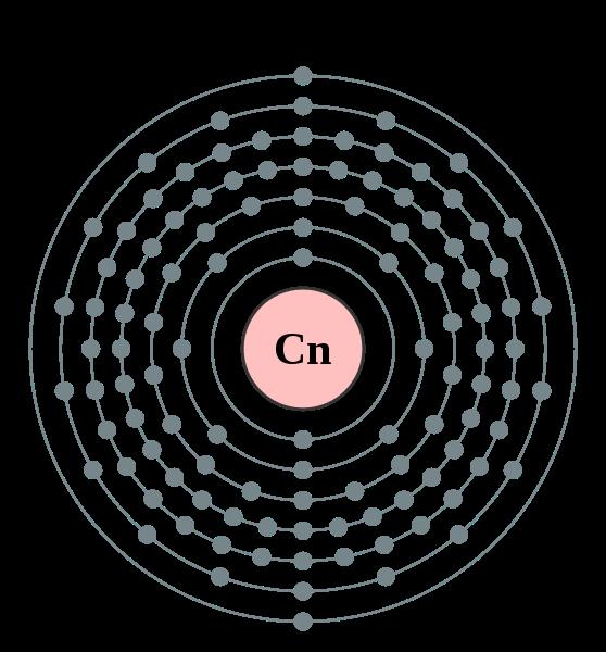 File:Electron shell Copernicium.png
