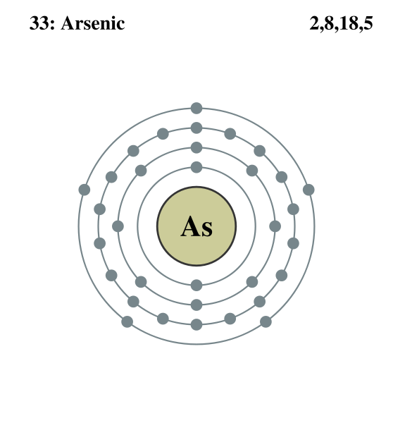 File:Electron shell arsenic.png