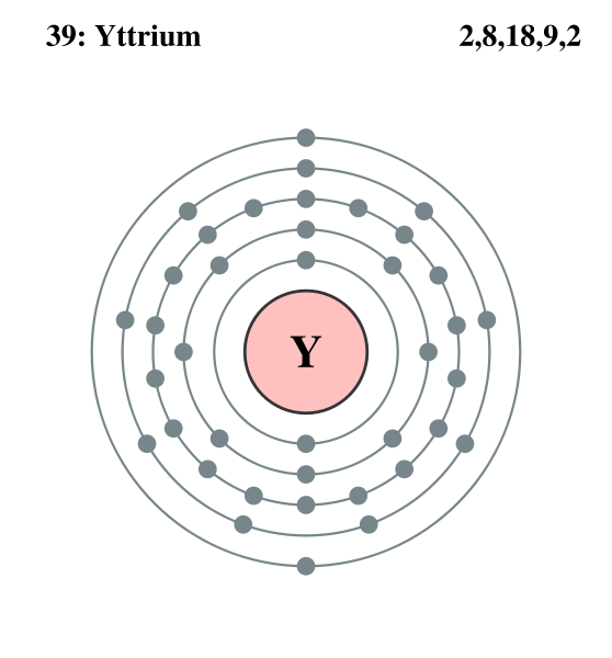 File:Electron shell yttrium.png