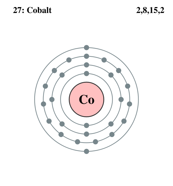 File:Electron shell cobalt.png