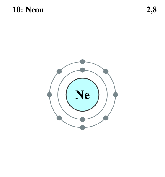 File:Electron shell Neon.png