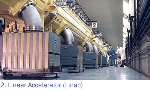 File:LINAC-300px-1.jpg