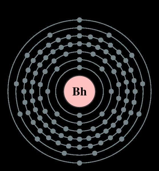File:Electron shell Bohrium.png