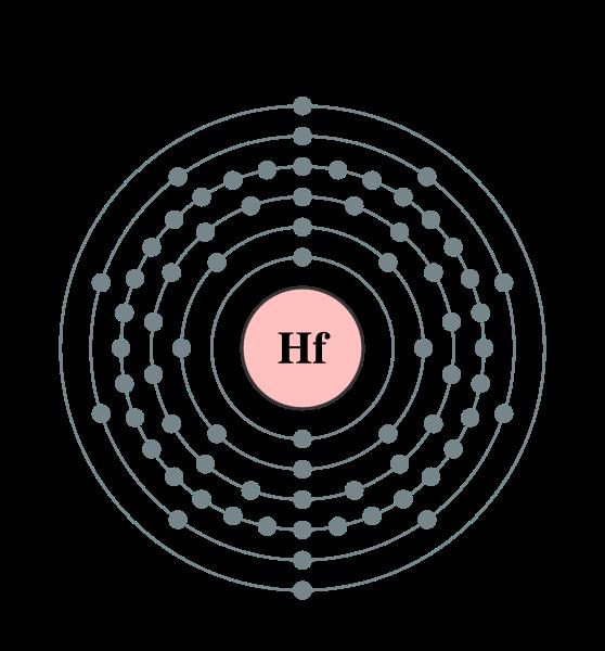 File:Electron shell hafnium.png