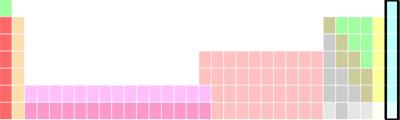 Noble gases.jpg