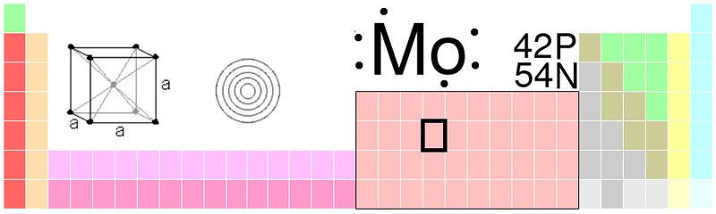 File:Molybdenum Periodic Table.png