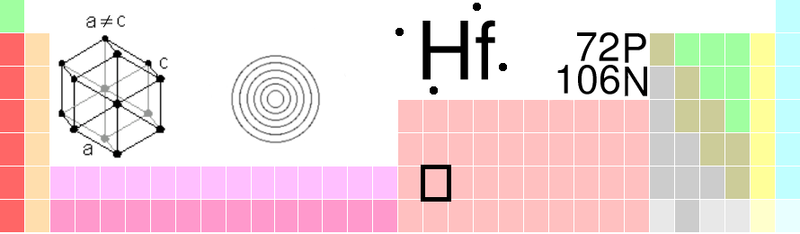 File:Hafnium periodic table.png