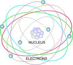 Carbon atom.jpg