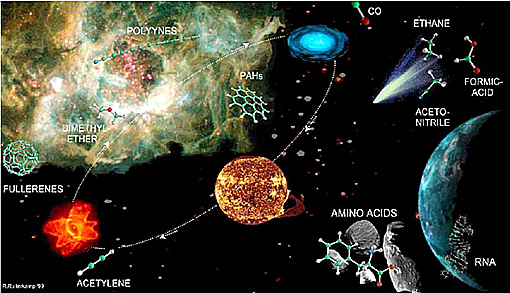 Panspermia Space_molecules