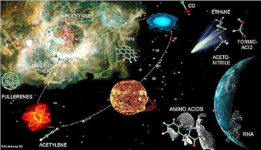 Resultado de imagen de Esporas de vida en el medio interestelar