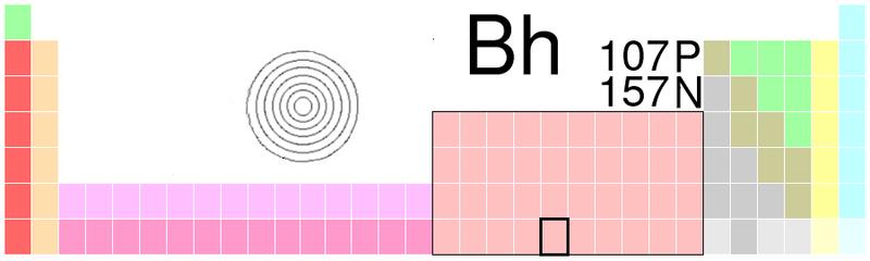 File:Bohrium periodic table.png