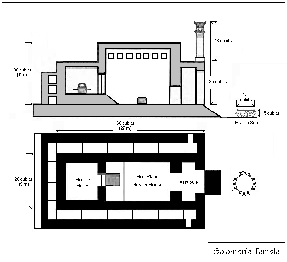 File:Solomon Temple Dimensions.png