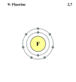 Electron shell Fluorine.png