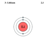 Electron shell Lithium.png