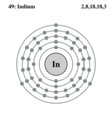 Electron shell indium.png