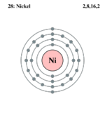 Electron shell nickel.png