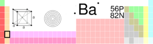 Barium