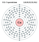 Electron shell Copernicium.png