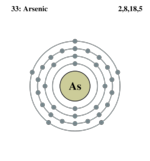 Electron shell arsenic.png