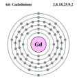 Electron shell gadolinium.png