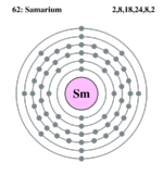 Electron shell samarium.png