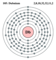Electron shell Dubnium.png