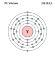 Electron shell yttrium.png
