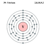 Electron shell yttrium.png