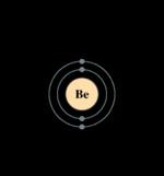 Electron shell Beryllium.png