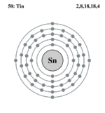 Electron shell tin.png