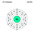 Electron shell selenium.png