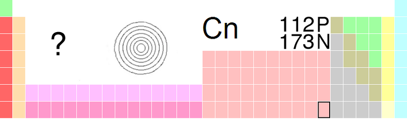 File:Copernicium periodic table.png