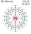 Electron shell mercury.png