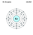 Electron shell krypton.png