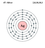 Electron shell silver.png