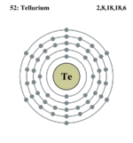 Electron shell tellurium.png