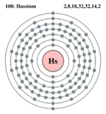 Electron shell hassium.png