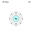 Noble gas - CreationWiki, the encyclopedia of creation science
