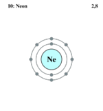 Electron shell Neon.png