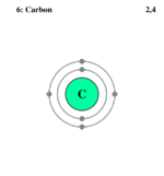 Electron shell Carbon.png