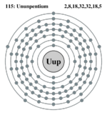 Electron shell ununpentium.png