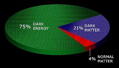 DarkMatterNASA1.jpg