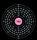 Electron shell mendelevium.png