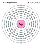 Electron shell neptunium.png