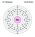 Electron shell holmium.png
