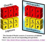 Leptons-Quarks.jpg