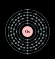 Electron shell osmium.png